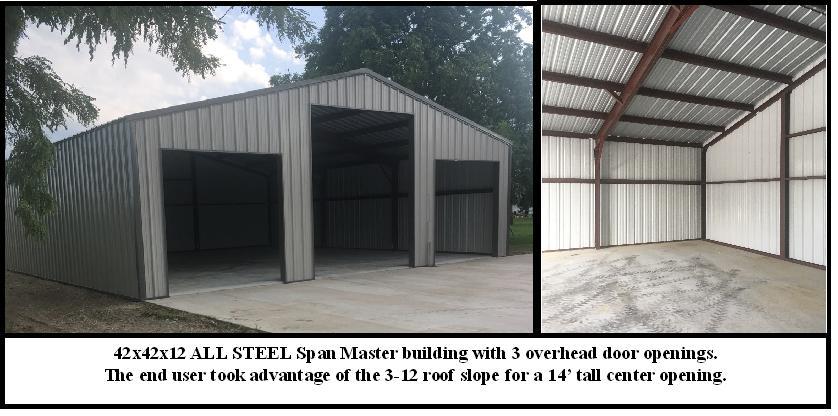 Strat O Span Buildings Inc